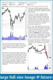 The S&P Chronicles - An Amalgamation of Wyckoff, VSA and Price Action-es140318-1.pdf