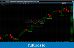 AR01 Market Structure Basics-eur_usd-daily-trend.png