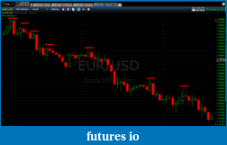 AR01 Market Structure Basics-eur_usd-hourly-trend.png