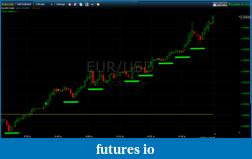 AR01 Market Structure Basics-eur_usd-1min.png