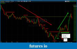 AR01 Market Structure Basics-start-reversal-eur_usd-5min.png