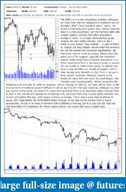 The S&P Chronicles - An Amalgamation of Wyckoff, VSA and Price Action-es040418-1.pdf
