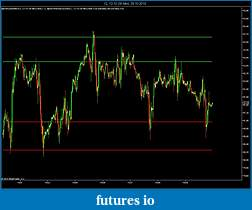 CL with S/R Indicator Levels-cl-12-10-30-min-29_10_2010-three.jpg