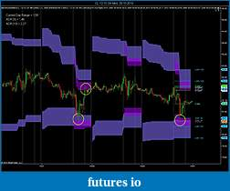 CL with S/R Indicator Levels-cl-12-10-30-min-29_10_2010-five.jpg