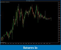 What should a beginner learn to trade first?-spy-5-min-30_10_2010.jpg