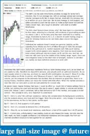 The S&P Chronicles - An Amalgamation of Wyckoff, VSA and Price Action-es240418-1.pdf