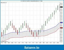 Tsunami Trading for Ninjatrader-es-06-09-6_19_2009-renkomedianbars-6-ticks-.jpg