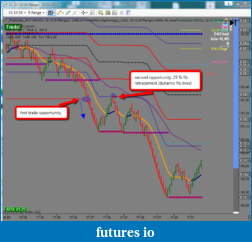 CL Overview-2010-11-01_1009.png