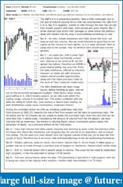 The S&P Chronicles - An Amalgamation of Wyckoff, VSA and Price Action-es300418-1.pdf