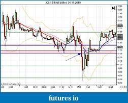CL Overview-cl-12-10-15-min-01_11_2010.jpg