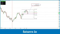 EURUSD  trading-euro-trade.png