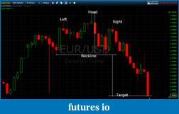 EURUSD  trading-20101101-h-s-target-hit.png