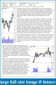 The S&P Chronicles - An Amalgamation of Wyckoff, VSA and Price Action-es140518-1.pdf