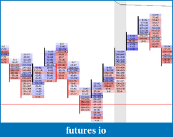 Trapped traders - a source of consistent profitability?-11-1-2010.png
