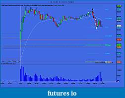 itrade2win's Trade Journal To Success-ninjatrader-chart.jpg