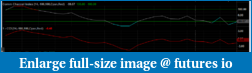 Easylanguage Price Series Provider for Commodity Channel Index (CCI)-capture.png
