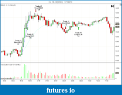 Tiger's Price Action Journal-cl-12-10-5-min-11_1_2010.png