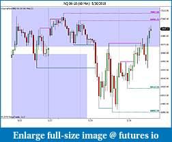 Script Renko reversal bar for dual role as reversal and also as a continuation bar.-nq-06-18-60-min-5_30_2018.jpg