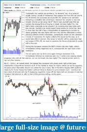The S&P Chronicles - An Amalgamation of Wyckoff, VSA and Price Action-es050618-1.pdf