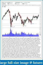 The S&P Chronicles - An Amalgamation of Wyckoff, VSA and Price Action-es060618-1.pdf