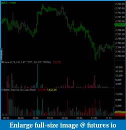 Volume Pace or Speed of Trades Indicator ?-2018-06-14_13-40-57.png