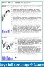 The S&P Chronicles - An Amalgamation of Wyckoff, VSA and Price Action-es150618-1.pdf