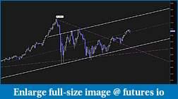 Price Action Kewltech Style-c4b4a5e1-bc01-4c6d-9fea-7f6eca875618.jpg