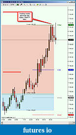 What was ES Value Area on the 2010-11-01 (YYYYMMDD)-mp_vah.jpg