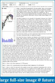 The S&P Chronicles - An Amalgamation of Wyckoff, VSA and Price Action-es190618-1.pdf