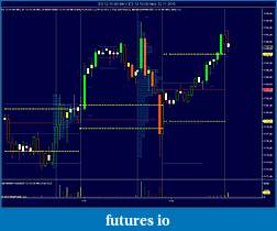 What was ES Value Area on the 2010-11-01 (YYYYMMDD)-tpo-30.jpg