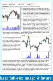 The S&P Chronicles - An Amalgamation of Wyckoff, VSA and Price Action-es030718-1.pdf