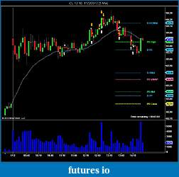 itrade2win's Trade Journal To Success-ninjatrader-chart-4-.jpg