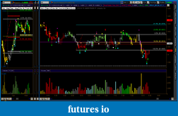 VSA for ThinkorSwim-20101103-h-s-tos_charts.png