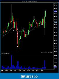 itrade2win's Trade Journal To Success-ninjatrader-chart-2-.jpg
