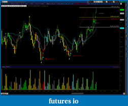 VSA for ThinkorSwim-20101104-4hrsuccesstest-tos_charts.png