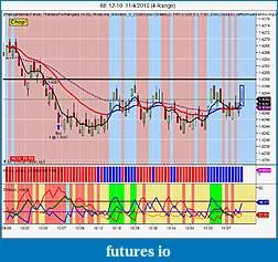 Perrys Trading Platform-6e-12-10-11_4_2010-4-range-.2.jpg