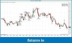 Perrys Trading Platform-6e-12-10-11_4_2010-3-min-.3.jpg