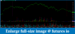 Volume Pace or Speed of Trades Indicator ?-jm-speed-indicator-vs.-mpace_2018-08-21_19-48-30.png