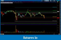 VSA for ThinkorSwim-20101105-h-s-tos_charts.png