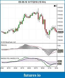 Order Flow Analytics (www.orderflowanalytics.com)-es-09-10-6_17_2010-15-min-.jpg