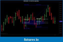 EURUSD  trading-eurusd-11_10_2010-1440-min-.jpg