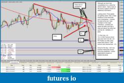 EURUSD  trading-20101110-andrew-eurusd-5min-trade-01-short.png