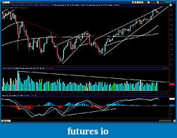 ES and the Great POMO Rally-2010-11-10-tos_charts.jpg
