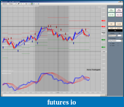 Fibonacci, Elliott Waves, Pivots, Murrey Math trading-hourly-pivots.png