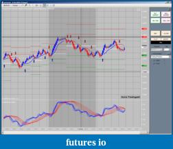 Fibonacci, Elliott Waves, Pivots, Murrey Math trading-hourly-pivots.png