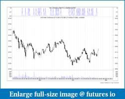 From METASTOCK to Ninja Trader-dax_1m_dim_maxprof_6.pdf