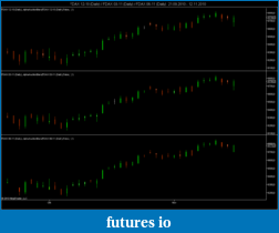 Futures Contract Specifications -  How long is the life of a contract ?-fdax-12-10-daily-_-fdax-03-11-daily-_-fdax-06-11-daily-21_09_2010-12_11_2010.png