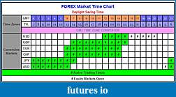 Beth's Journey to Make Her Millions-forex-market-chart.jpg