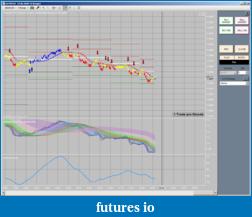 Fibonacci, Elliott Waves, Pivots, Murrey Math trading-hourly-pivots-002.png
