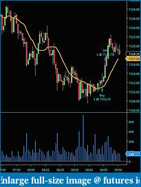 18 year old attempts to reach Trading Nirvana-10-17-18-long-trade-win.jpg